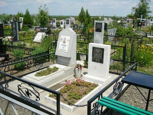 Ростов где находится кладбище